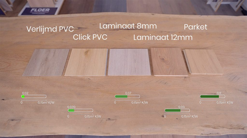 Floer-FloerTube-Eiken-parket-laminaat-pvc-vloerverwarming-warmteweerstand