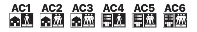 Floer-gebruiksklasse-ac-waarde-laminaat-pvc-vloeren